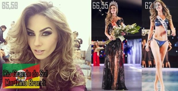 Miss Rio Grande do Sul